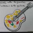 Activité manuelle gommettes sur une guitare (Dès 2 ans)